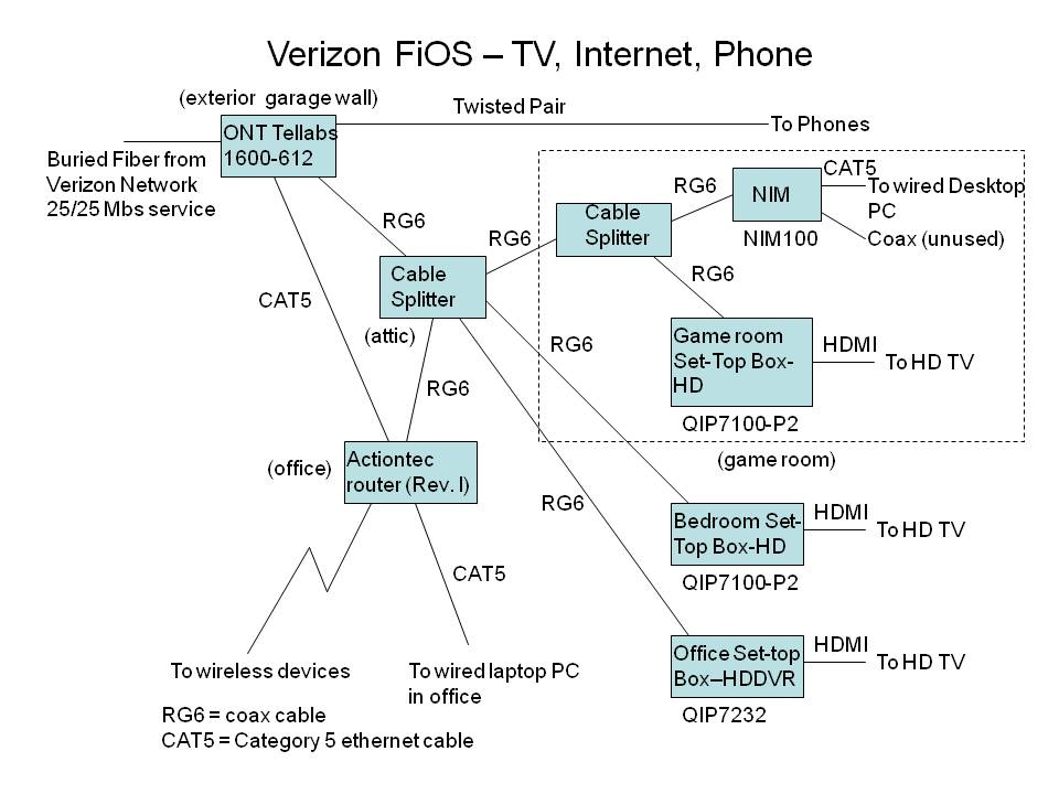 stb wan fail no guide info verizon forums