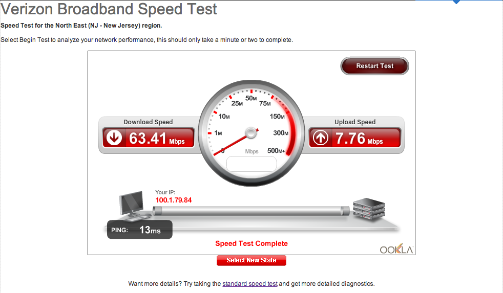 Connection Speed in FiOS is Totally Unreliable! Speed is ...