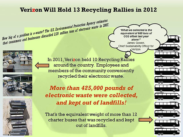 recycling-rallies-2011.jpg