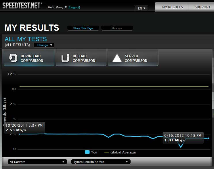speedtest.net1.jpg
