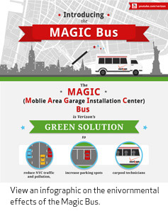 Link to Magic Bus infographic