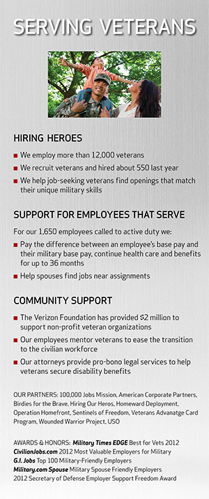 Verizon's support for veterans and the military
