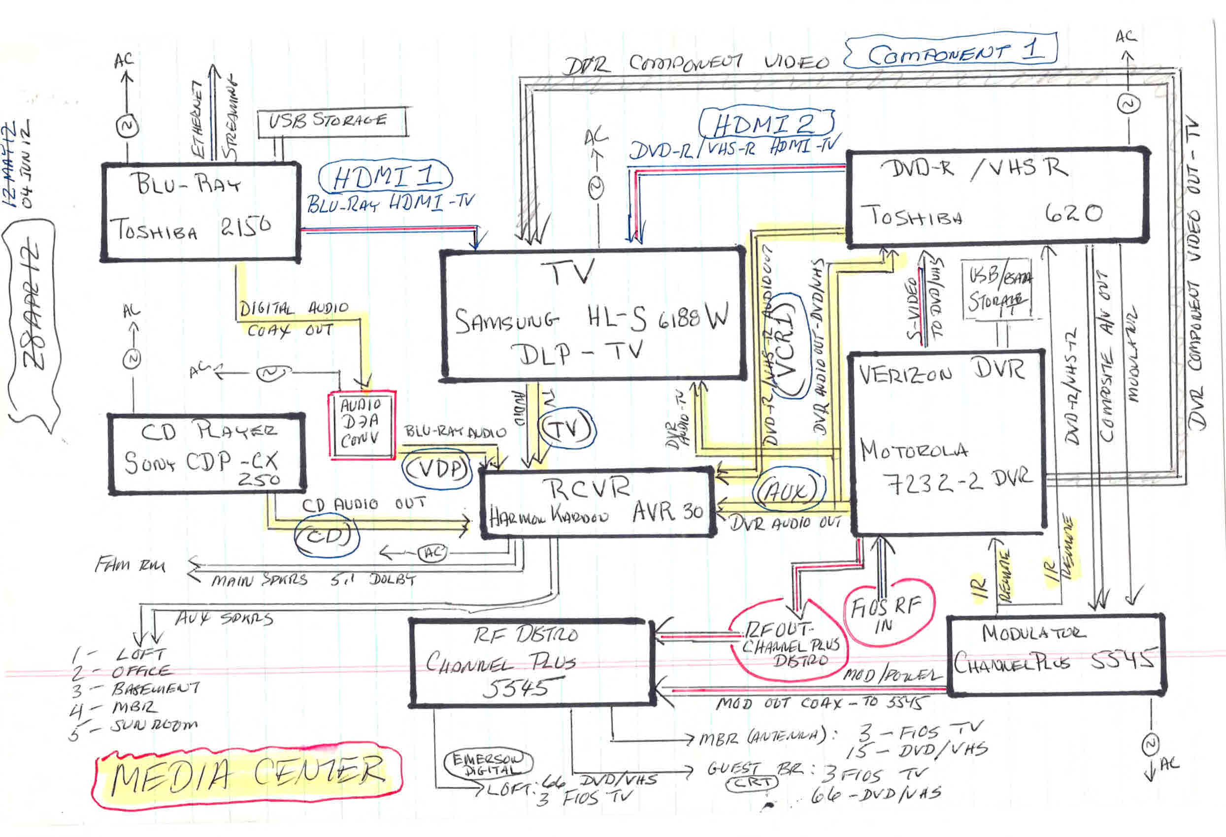 Images of Verizon Fios Tv Installation Diagram