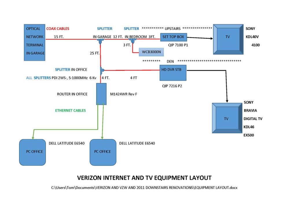 new fios setup moca coax verizon fios community rh forums verizon com Moca Setup Diagram in Home TiVo Moca Network Diagram