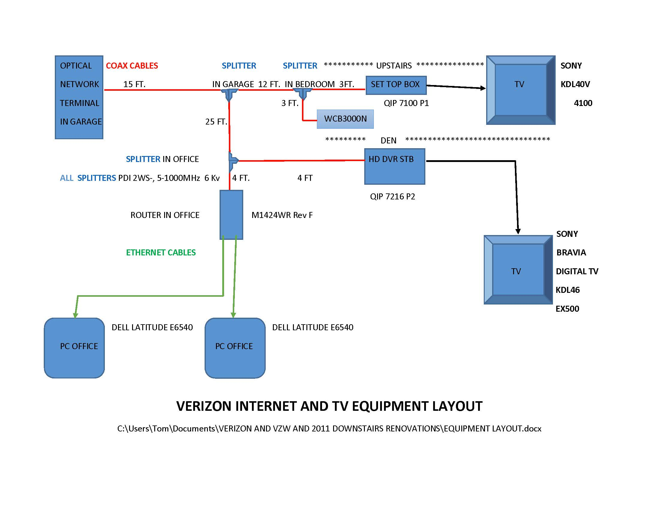3 tv wiring diagram home wiring question tv verizon fios community  home wiring question tv verizon