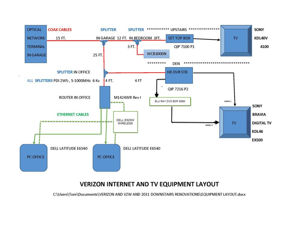verizon fios internet wiring diagram verizon image two issues chat verizon and netflix verizon fios community on verizon fios internet wiring diagram
