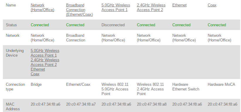 but :a7 is the Broadband Connection not the 5GHz