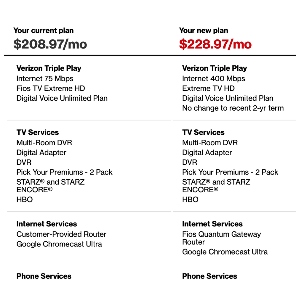 Price Comparison of Current Plan to Upgrade Pre-Checkout