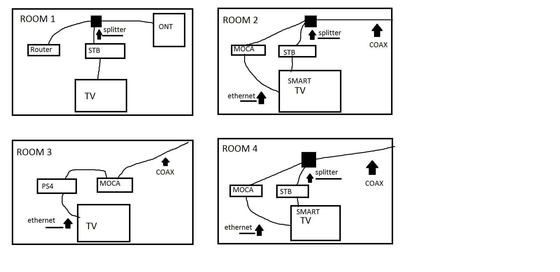 verizon fios wiring diagram wiring diagram tv cable wiring installation image about diagram verizon fios