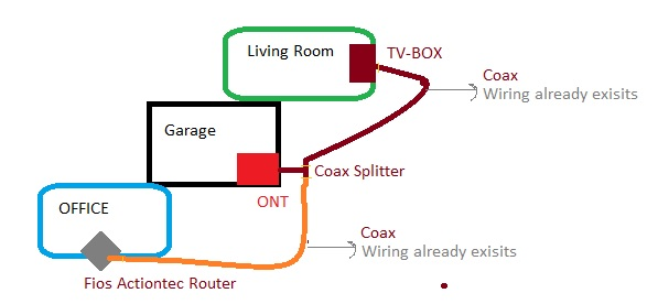 fios wiring diagram fios image wiring diagram verizon fios wiring diagram wiring diagram and hernes on fios wiring diagram