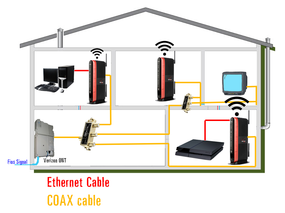 a diagram for cable to router wired rooms   41 wiring