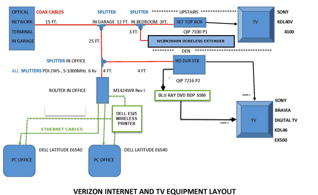 Tivo Moca Wiring Diagram on tivo accessories, comcast cable box connection diagram, dvr connection diagram, moca adapter tivo diagram, comcast phone installation diagram, comcast hook up diagram, tivo setup diagram, tivo remote control, comcast dvr setup diagram, cable internet diagram, tivo moca network diagram, phone line hook up diagram, surround sound diagram, tivo controller diagram, tivo serial number, tivo connections, tivo premiere installation, tivo inputs, tivo repair, dsl setup diagram,