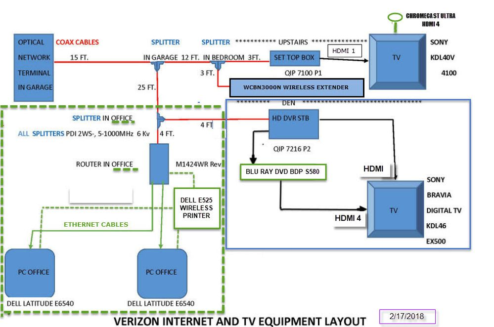 EQUIPMENT LAYOUT w CROMECAST ULTRA  2 17 2018 .jpg
