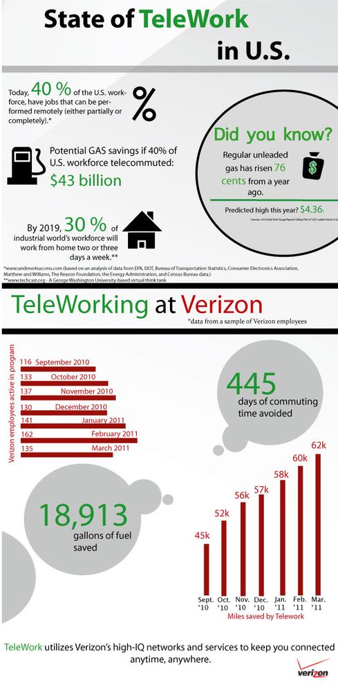 TeleworkVerizon.jpg