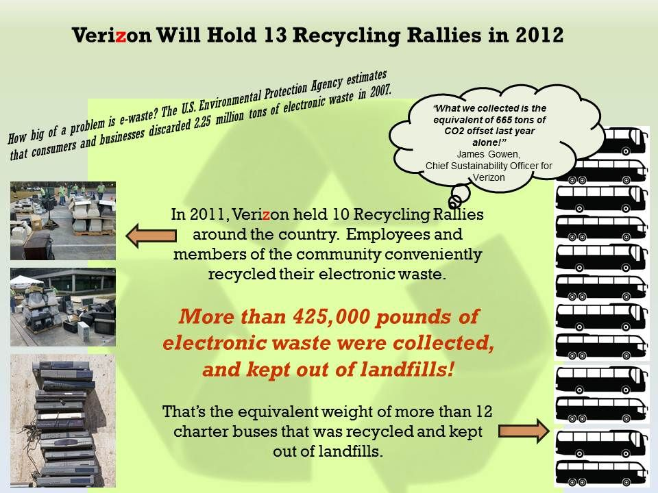 Verizon Recycling Rallies infographic.jpg