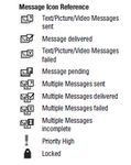 texting icons