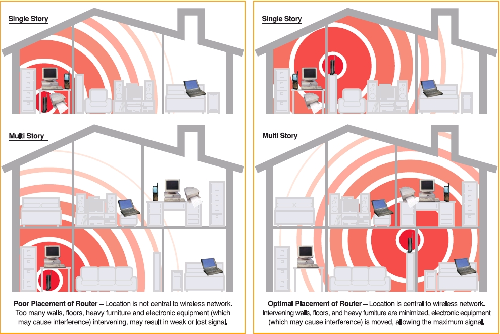 it 242 wireless signal paper 4 paper basics in the mean time, the printer display will show the wireless icon and signal bar if wireless is turned off, the wireless light will be off.